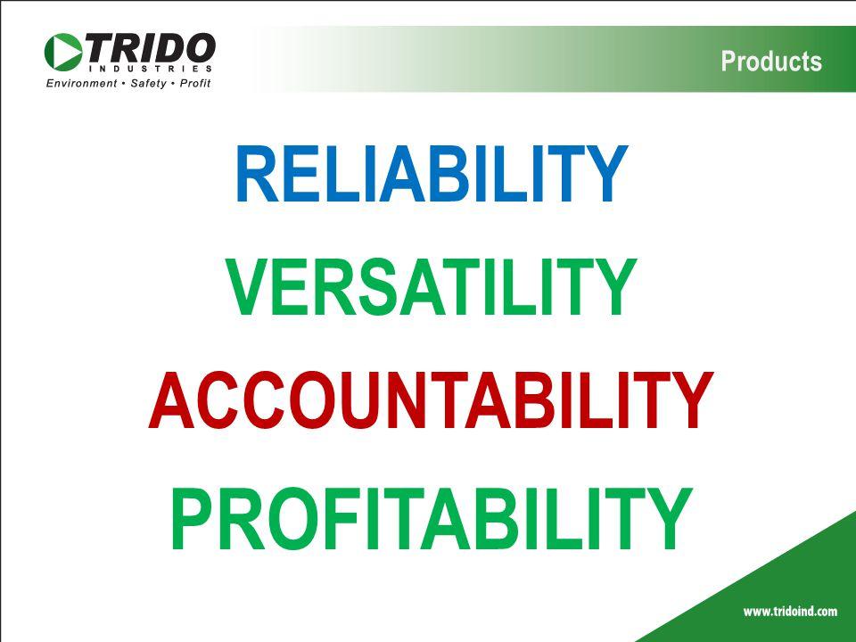 RELIABILITY VERSATILITY ACCOUNTABILITY PROFITABILITY