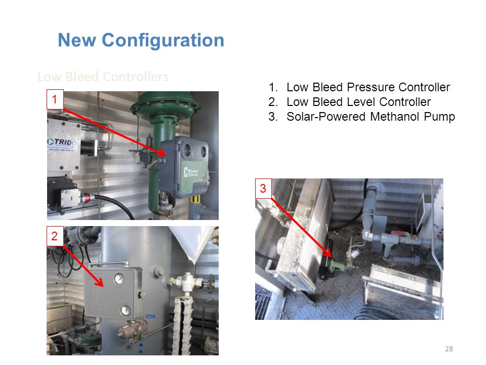 New Configuration Low Bleed Controllers Low Bleed Pressure Controller