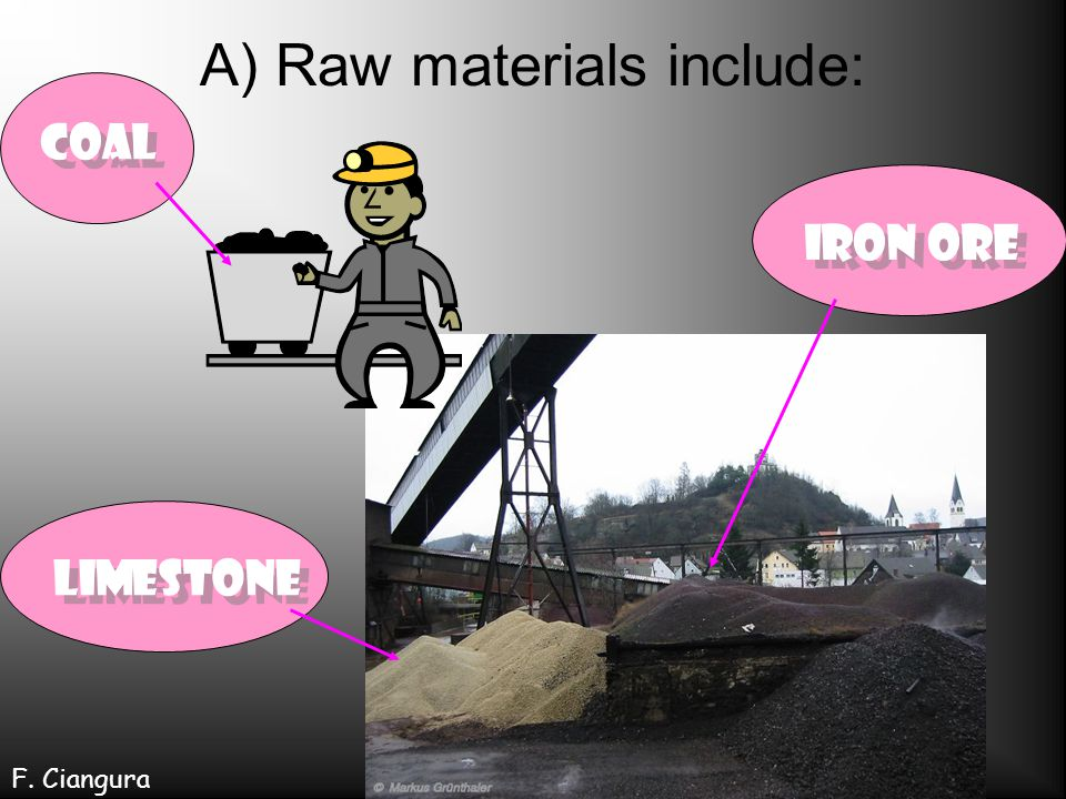 A) Raw materials include: