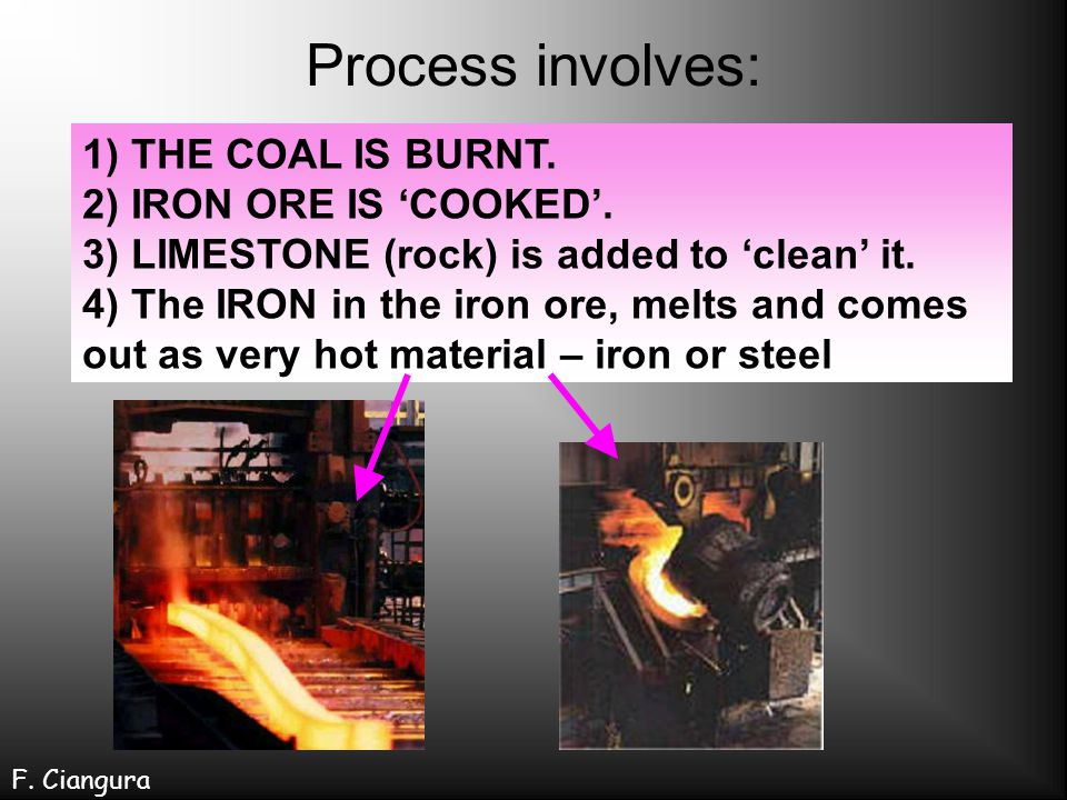 Process involves: 1) THE COAL IS BURNT. 2) IRON ORE IS 'COOKED'.