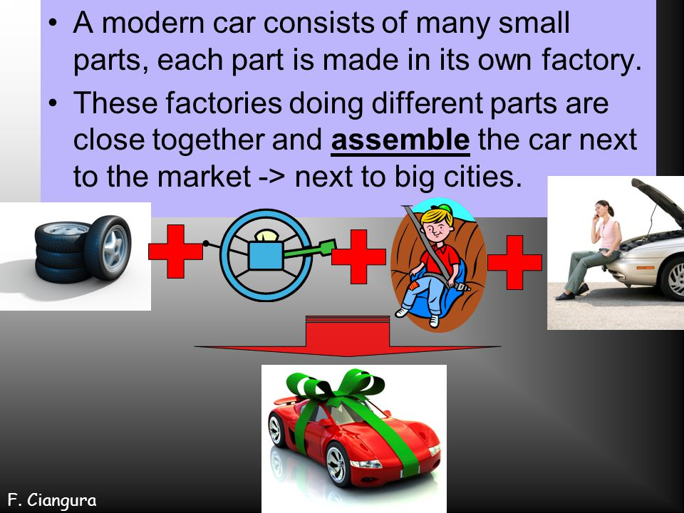 A modern car consists of many small parts, each part is made in its own factory.