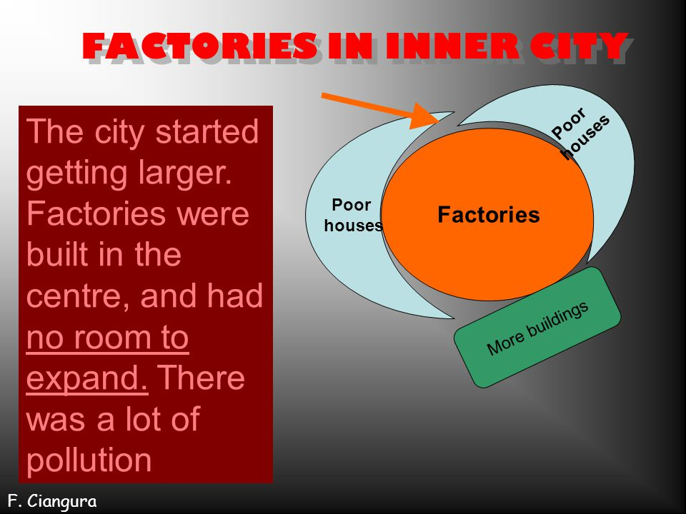 FACTORIES IN INNER CITY