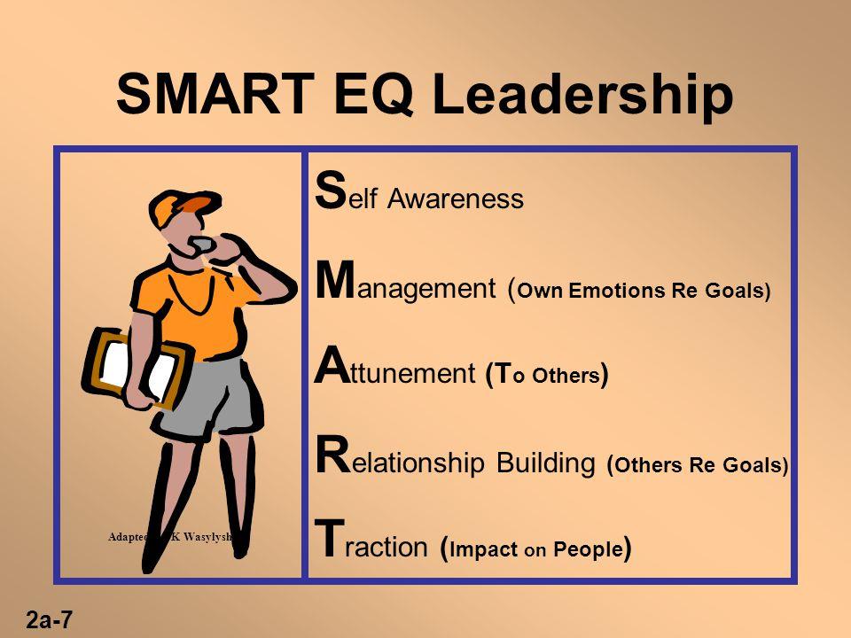 SMART EQ Leadership Self Awareness Management (Own Emotions Re Goals)