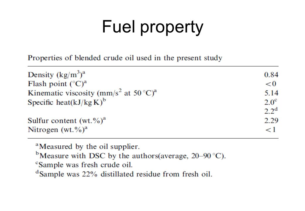 Fuel property