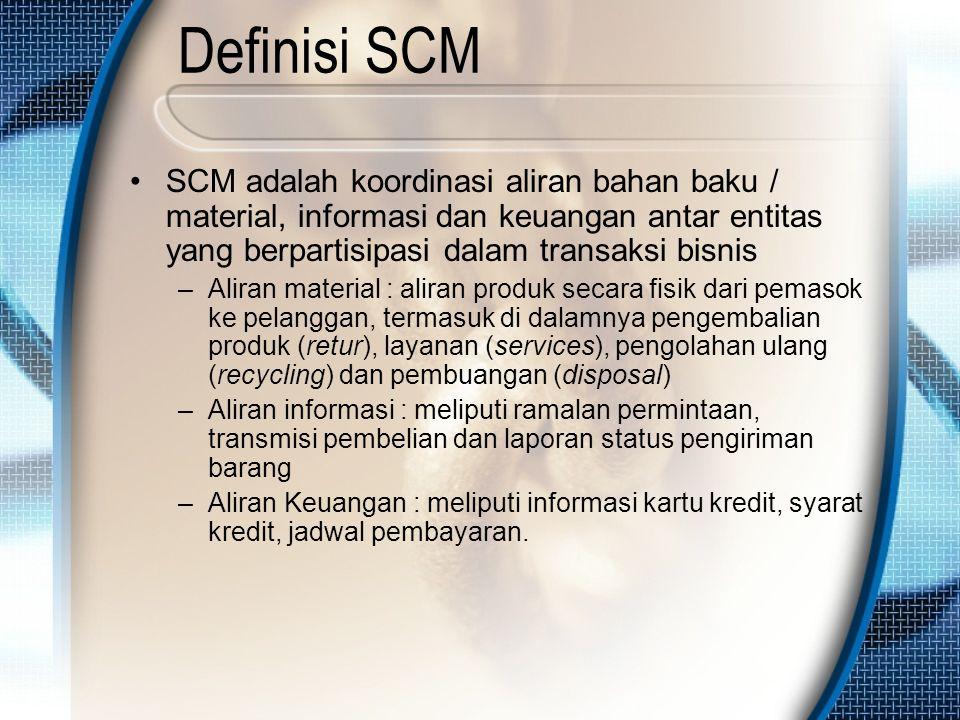Definisi SCM SCM adalah koordinasi aliran bahan baku / material, informasi dan keuangan antar entitas yang berpartisipasi dalam transaksi bisnis.