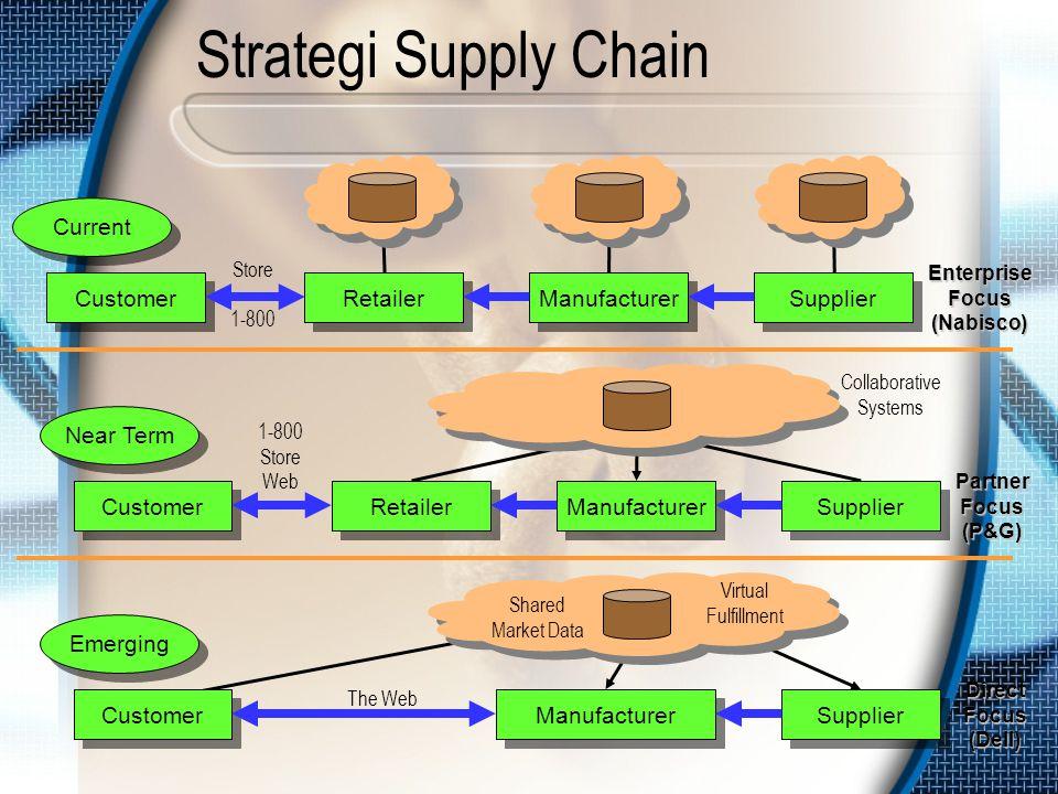 Enterprise Focus (Nabisco)