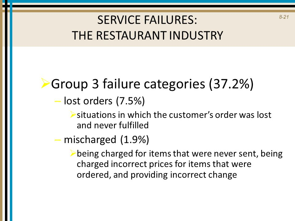 SERVICE FAILURES: THE RESTAURANT INDUSTRY
