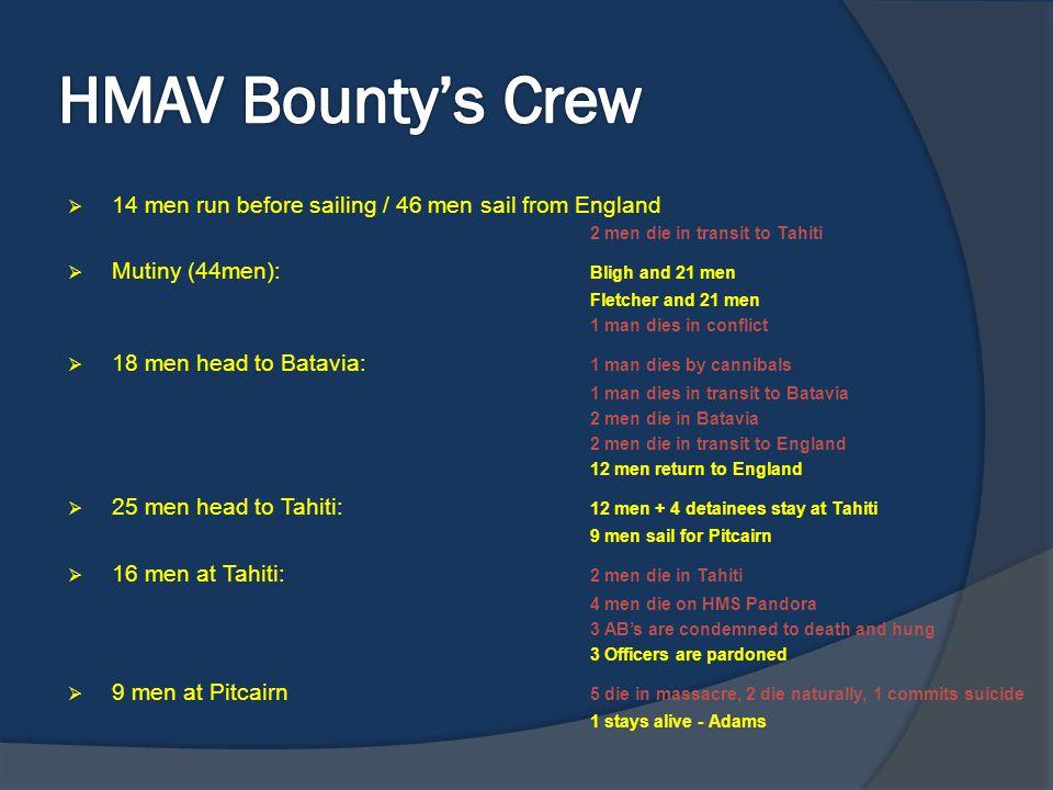 HMAV Bounty's Crew 14 men run before sailing / 46 men sail from England. 2 men die in transit to Tahiti.