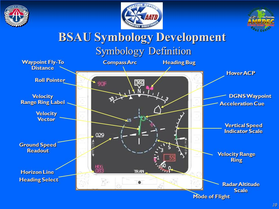 BSAU Symbology Development Symbology Definition