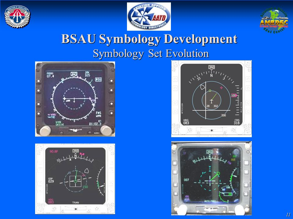 BSAU Symbology Development Symbology Set Evolution
