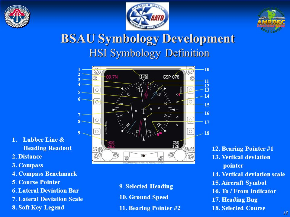 BSAU Symbology Development HSI Symbology Definition