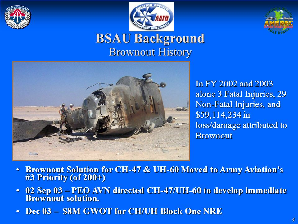 BSAU Background Brownout History