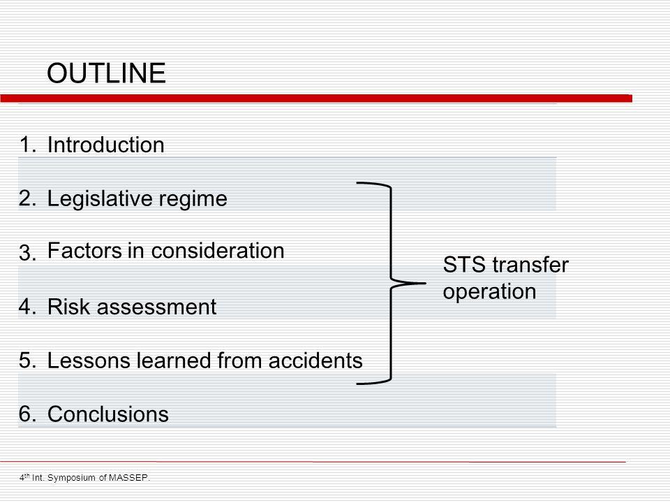 OUTLINE 1. Introduction 2. Legislative regime 3.