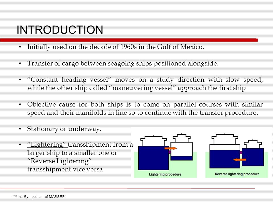 INTRODUCTION Initially used on the decade of 1960s in the Gulf of Mexico. Transfer of cargo between seagoing ships positioned alongside.