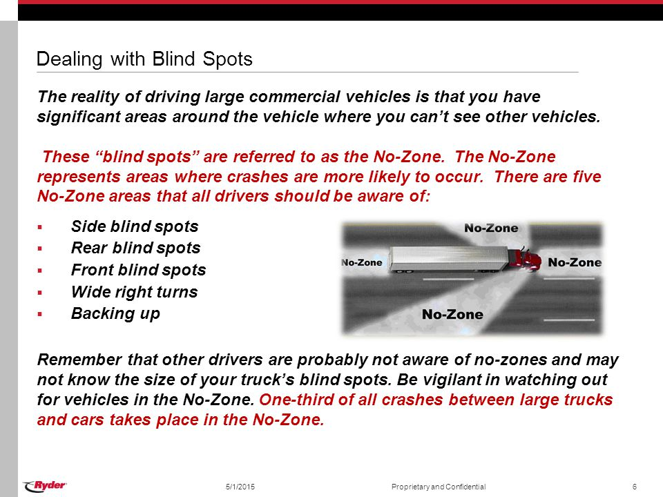 Dealing with Blind Spots