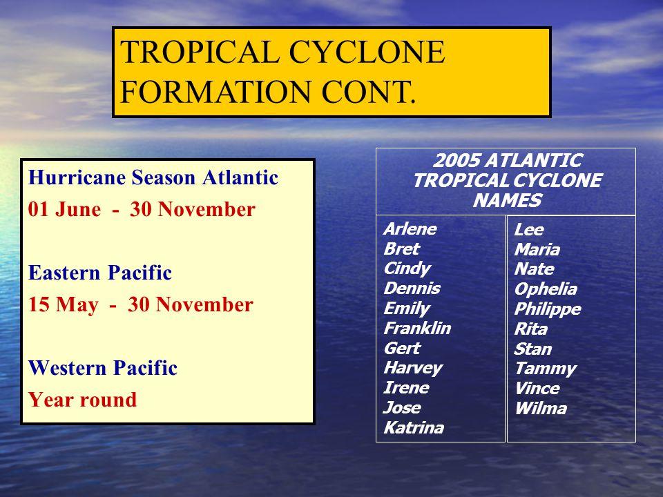 2005 ATLANTIC TROPICAL CYCLONE NAMES