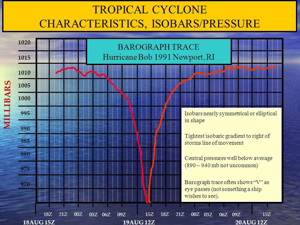 BAROGRAPH TRACE Hurricane Bob 1991 Newport, RI
