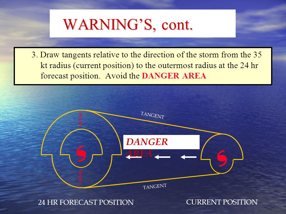 WARNING'S, cont. DANGER AREA