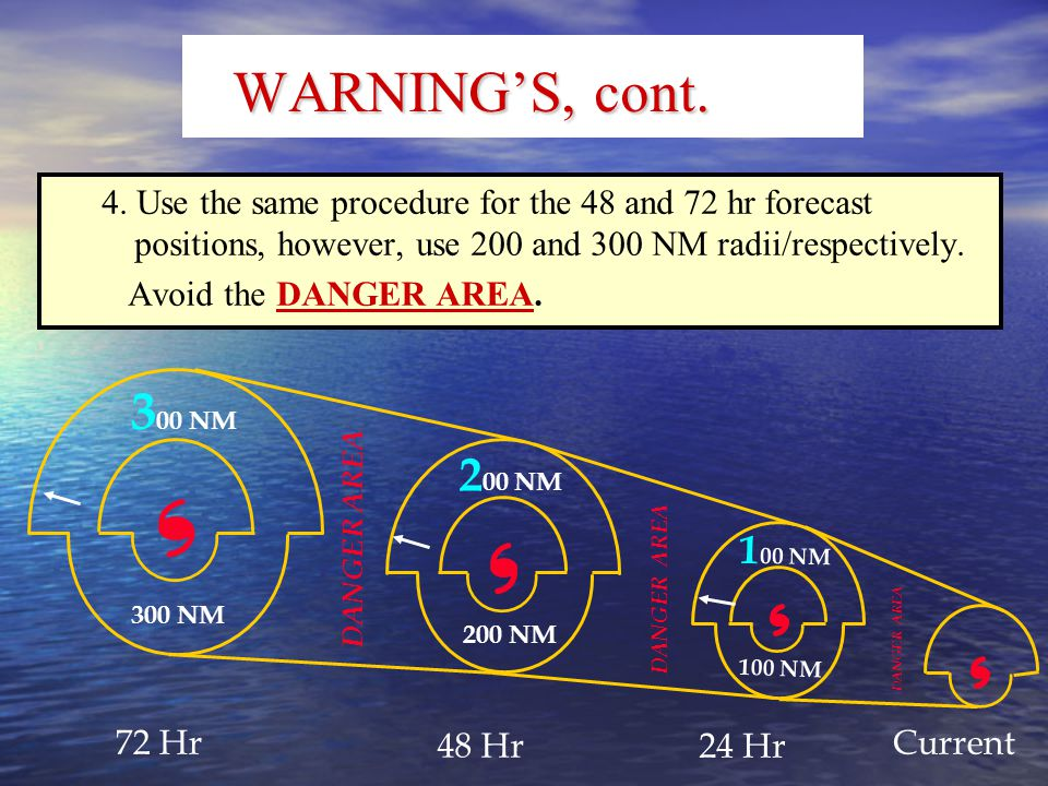 WARNING'S, cont. 4. Use the same procedure for the 48 and 72 hr forecast positions, however, use 200 and 300 NM radii/respectively.