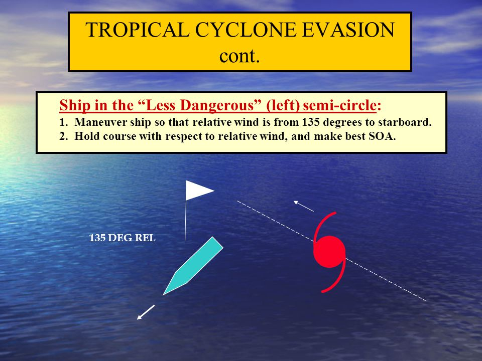 TROPICAL CYCLONE EVASION cont.