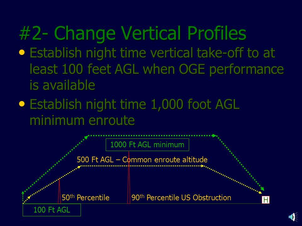 #2- Change Vertical Profiles
