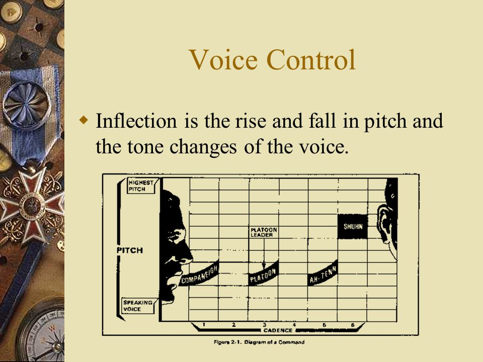 Voice Control Inflection is the rise and fall in pitch and the tone changes of the voice.