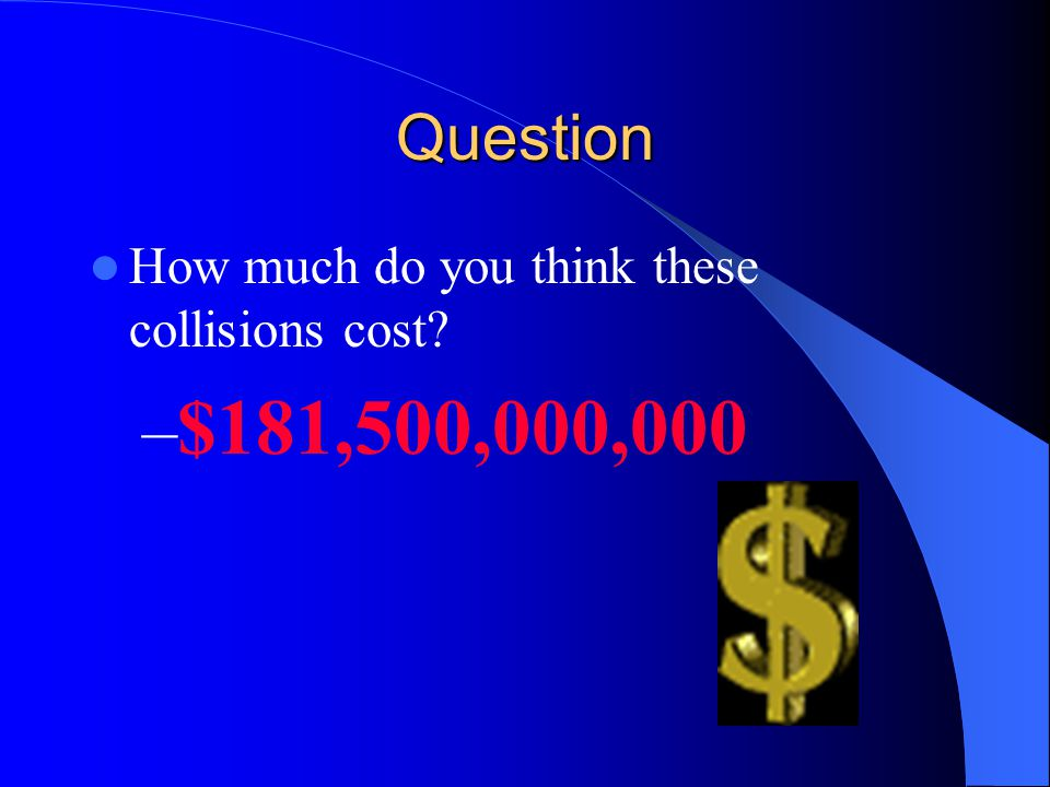 Question How much do you think these collisions cost $181,500,000,000
