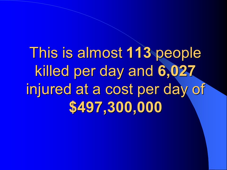 This is almost 113 people killed per day and 6,027 injured at a cost per day of $497,300,000