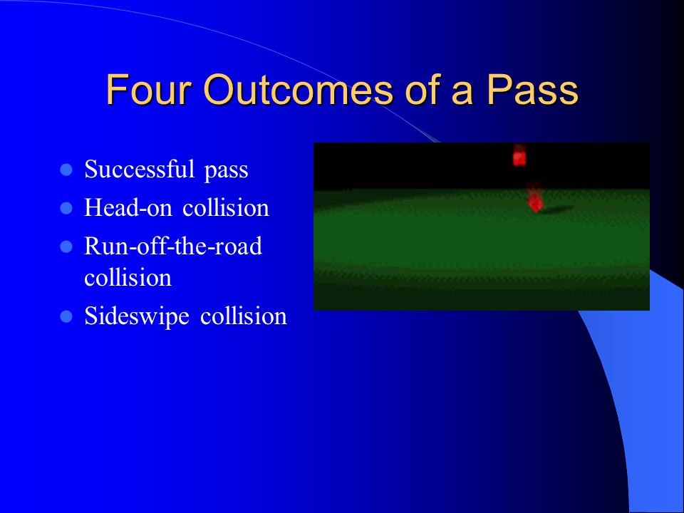 Four Outcomes of a Pass Successful pass Head-on collision