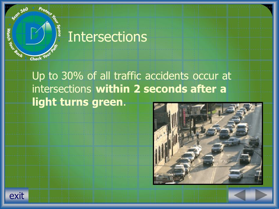 Intersections Up to 30% of all traffic accidents occur at intersections within 2 seconds after a light turns green.