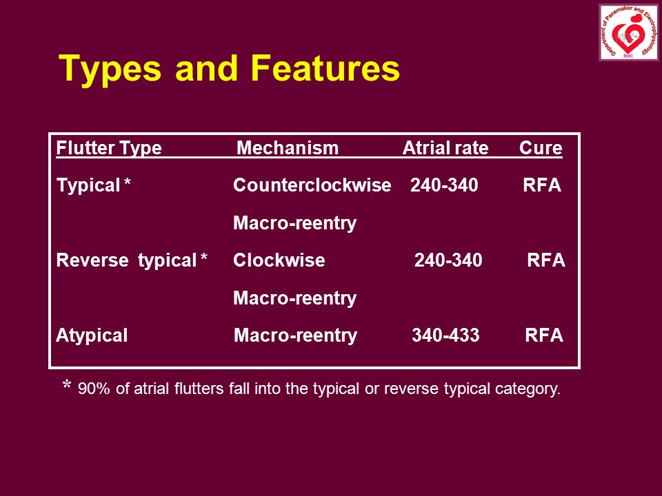 Types and Features Flutter Type Mechanism Atrial rate Cure.