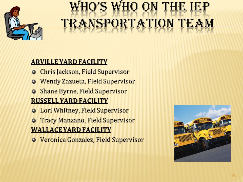Who's Who on the IEP Transportation Team
