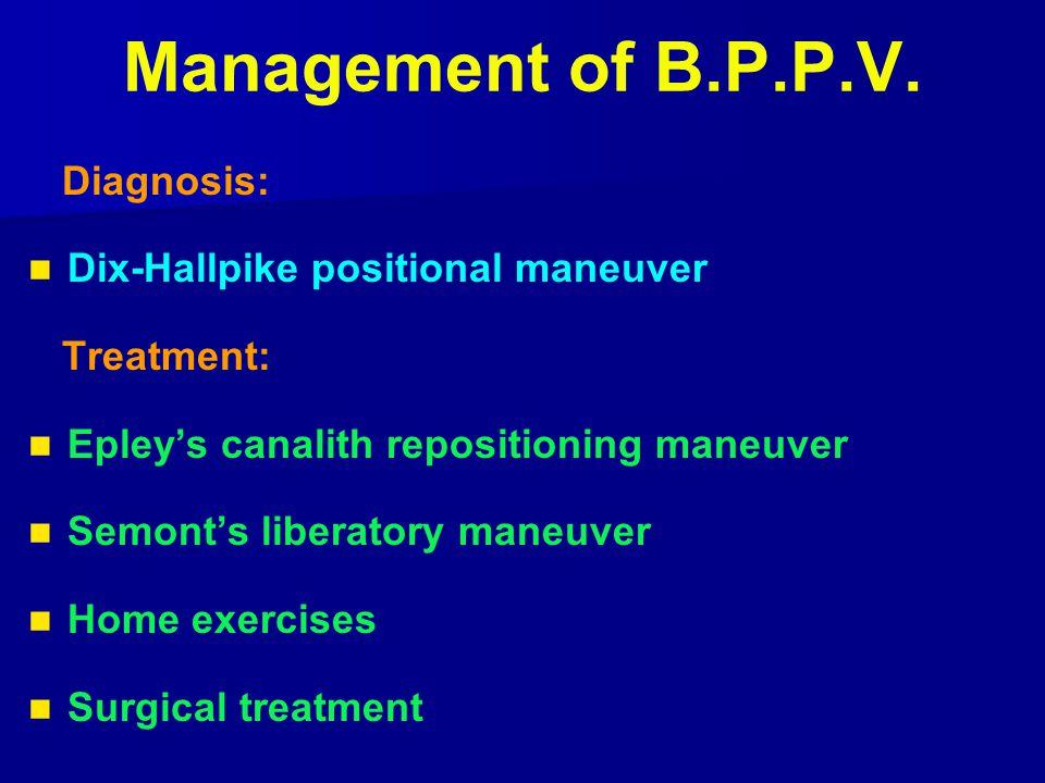 Management of B.P.P.V. Diagnosis: Dix-Hallpike positional maneuver