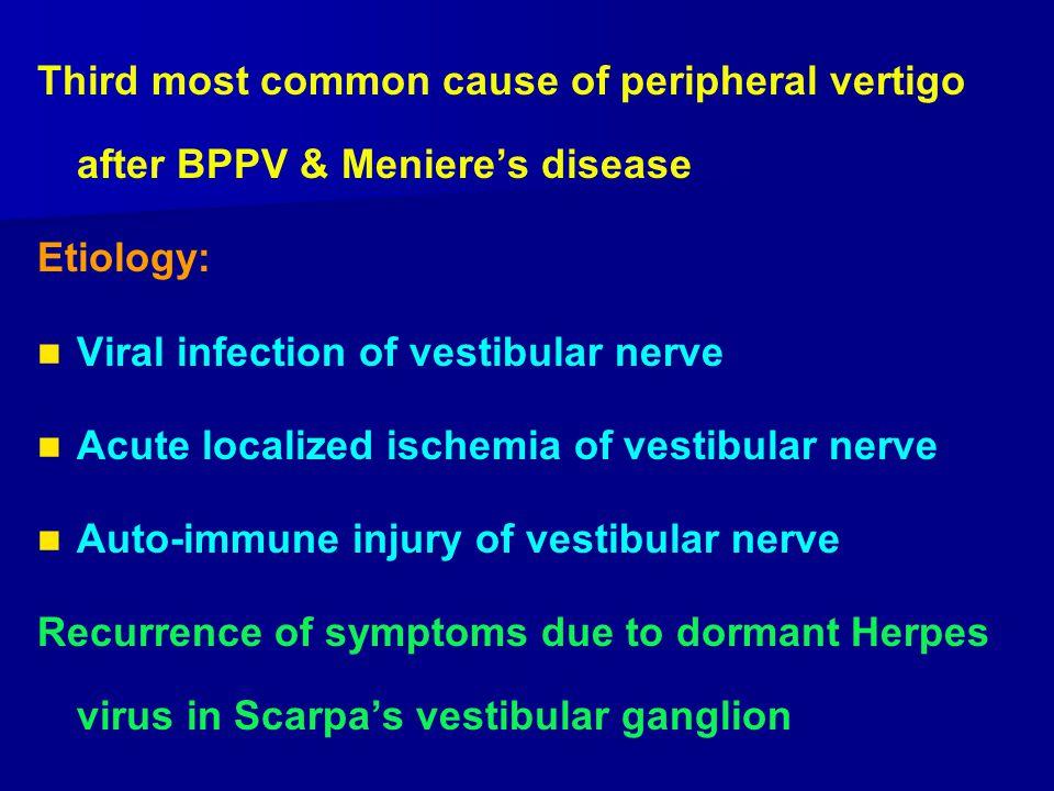 Third most common cause of peripheral vertigo after BPPV & Meniere's disease