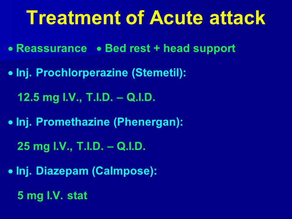 Treatment of Acute attack