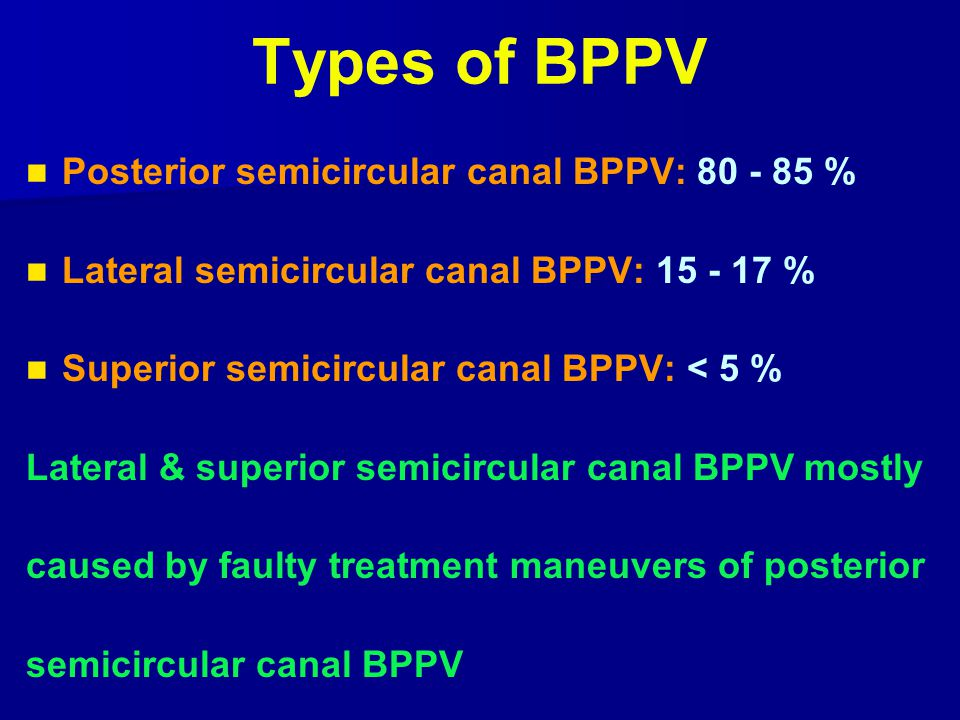 Types of BPPV Posterior semicircular canal BPPV: 80 - 85 %