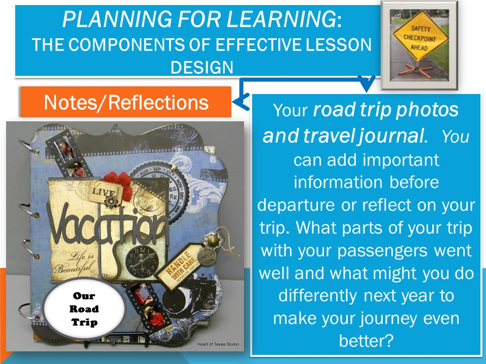 Planning for learning: the components of effective lesson design