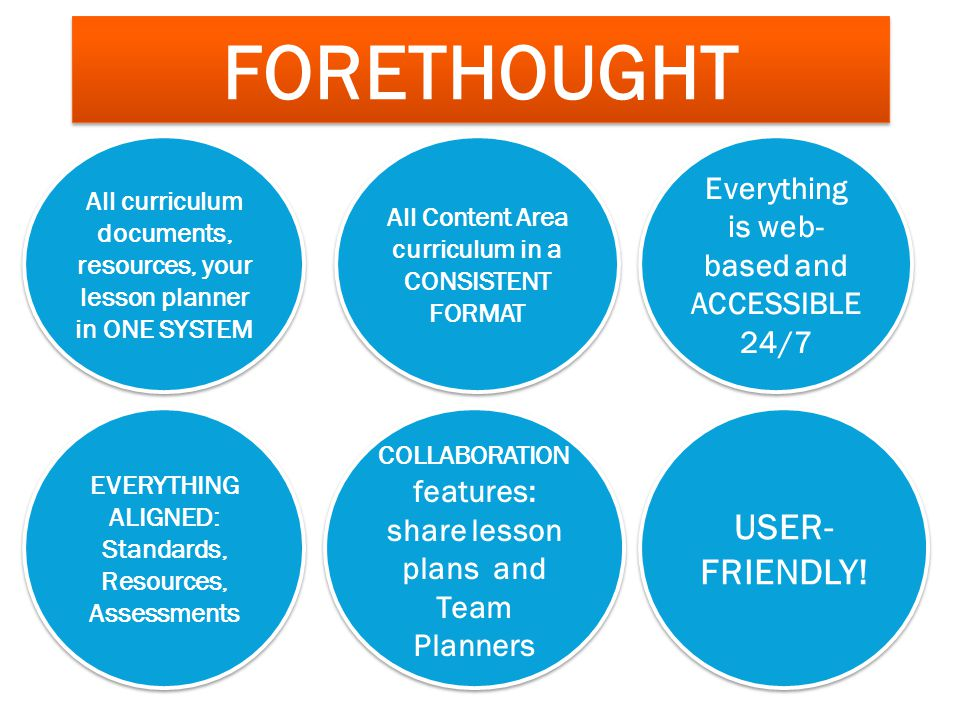 FORETHOUGHT USER-FRIENDLY! Everything is web-based and ACCESSIBLE 24/7
