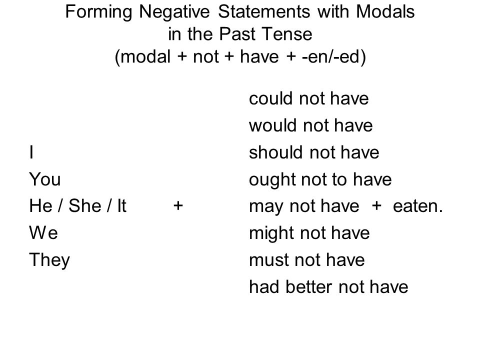 Forming Negative Statements with Modals in the Past Tense (modal + not + have + -en/-ed)