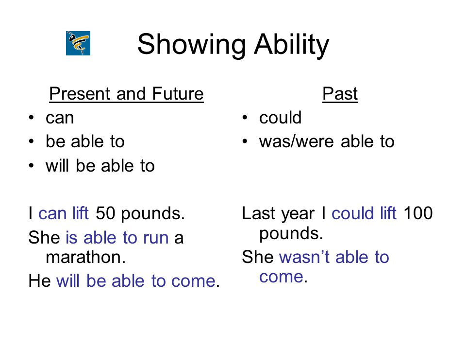 Showing Ability Present and Future can be able to will be able to