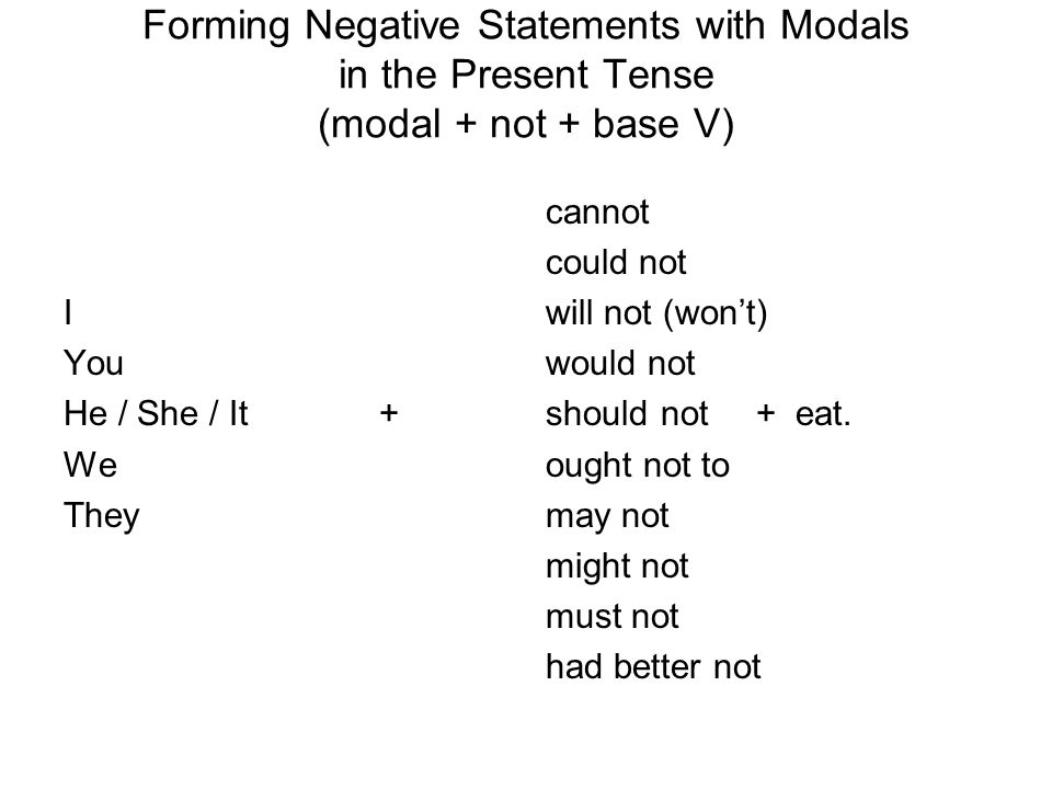Forming Negative Statements with Modals in the Present Tense (modal + not + base V)