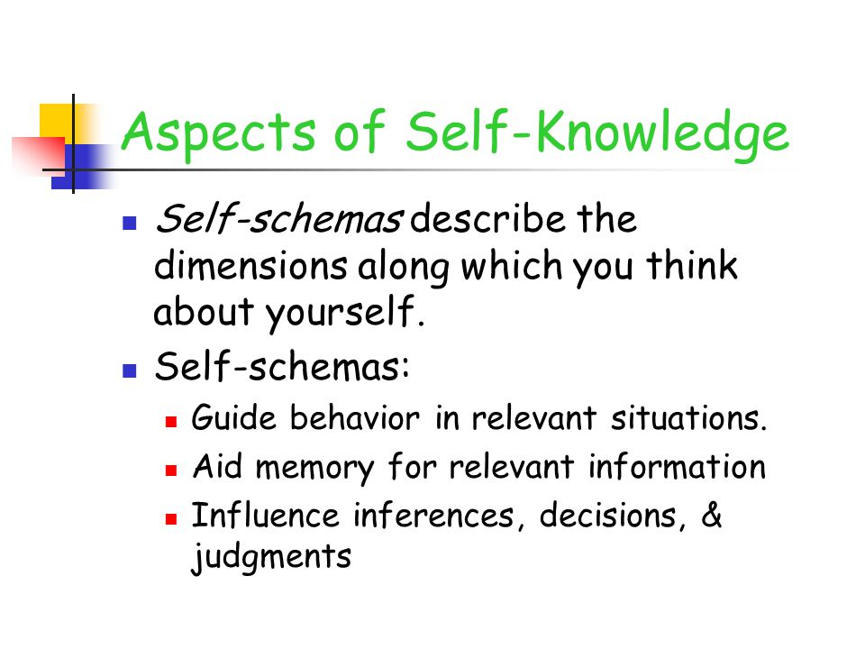 Aspects of Self-Knowledge