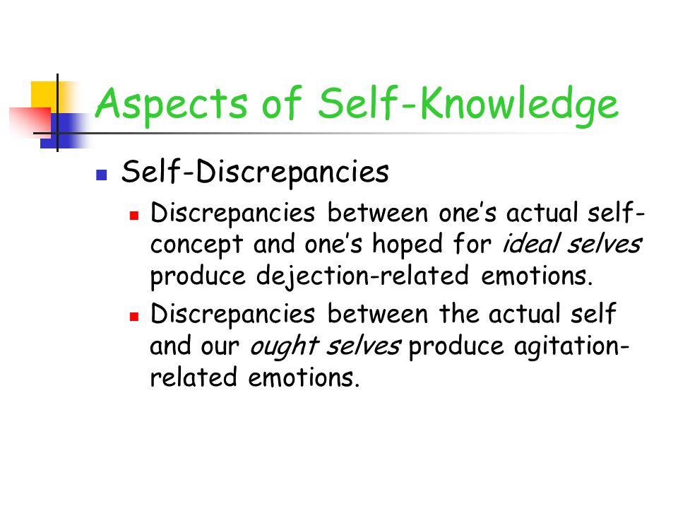 Neuroscience of Self and Self-Regulation