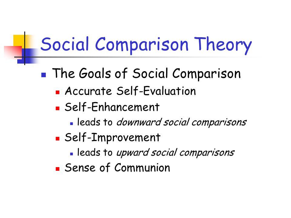 Social Comparison Theory
