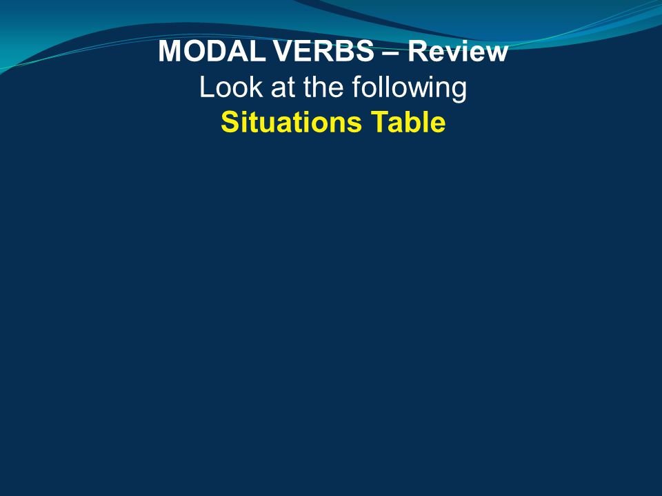 MODAL VERBS – Review Look at the following Situations Table