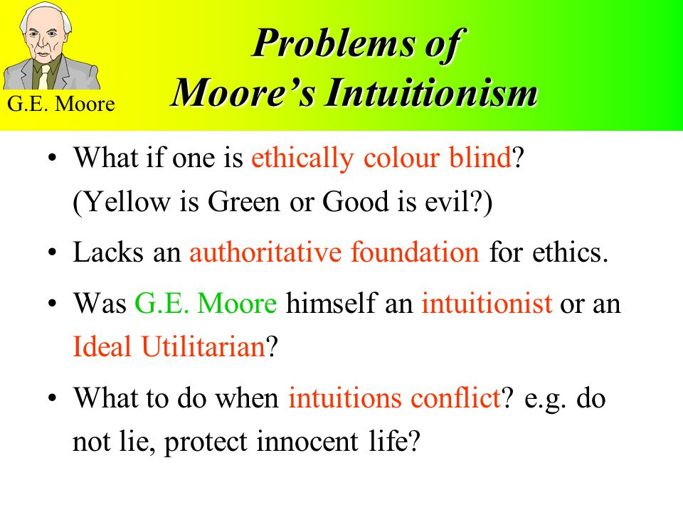 Problems of Moore's Intuitionism