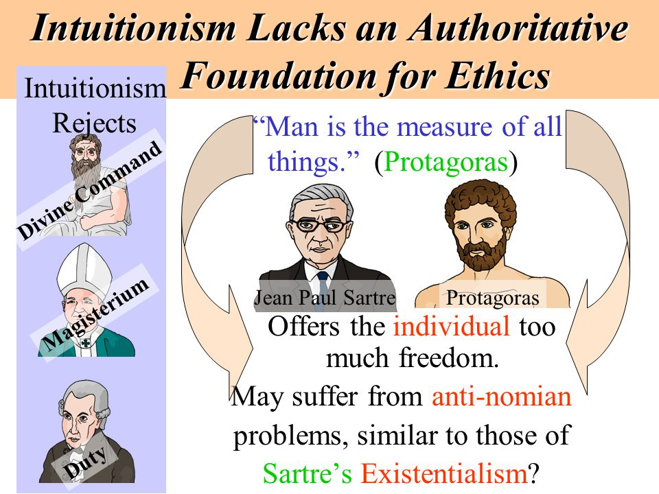 Intuitionism Lacks an Authoritative Foundation for Ethics