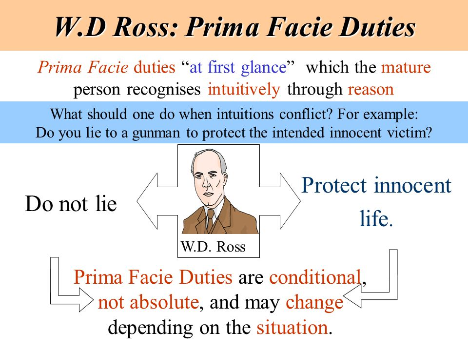 W.D Ross: Prima Facie Duties