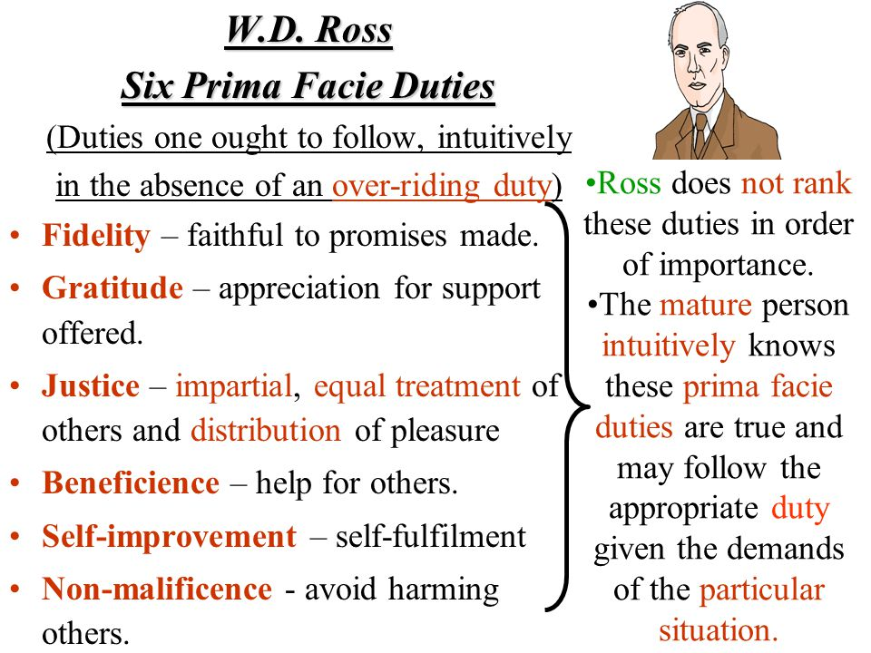 W.D. Ross Six Prima Facie Duties
