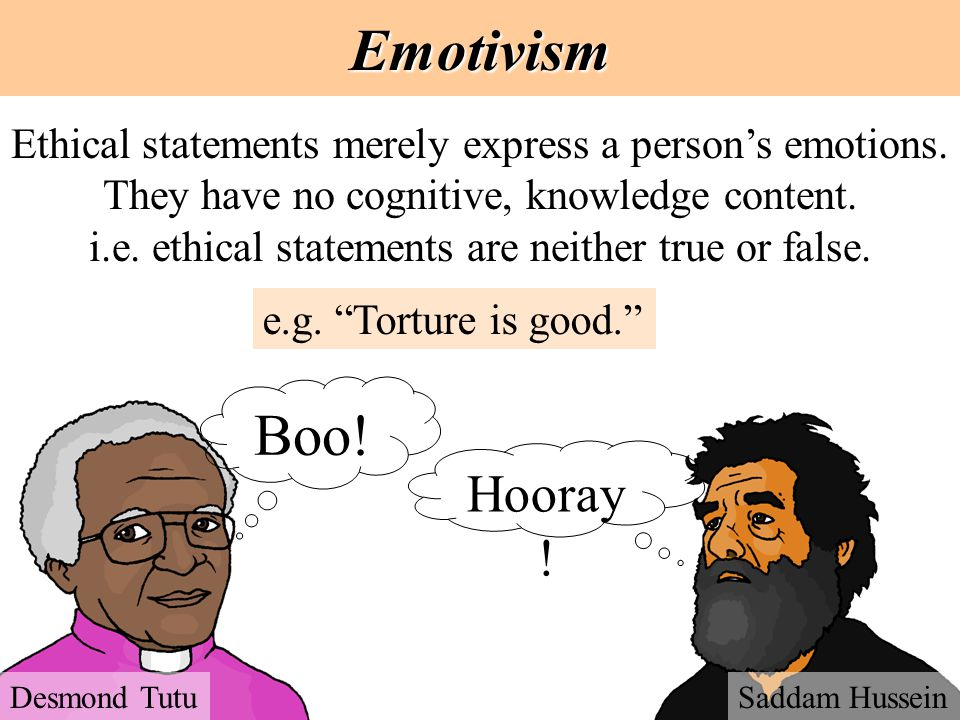 i.e. ethical statements are neither true or false.